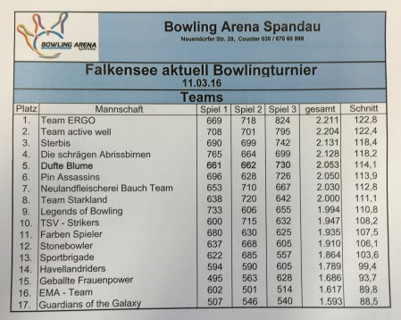 bowling00ergebnisse